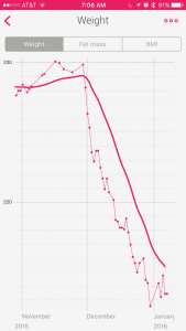 Here's the weight nose dive in my first month of Keto.